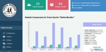 Software pentru Campionatul National de Turism Stafeta Muntilor